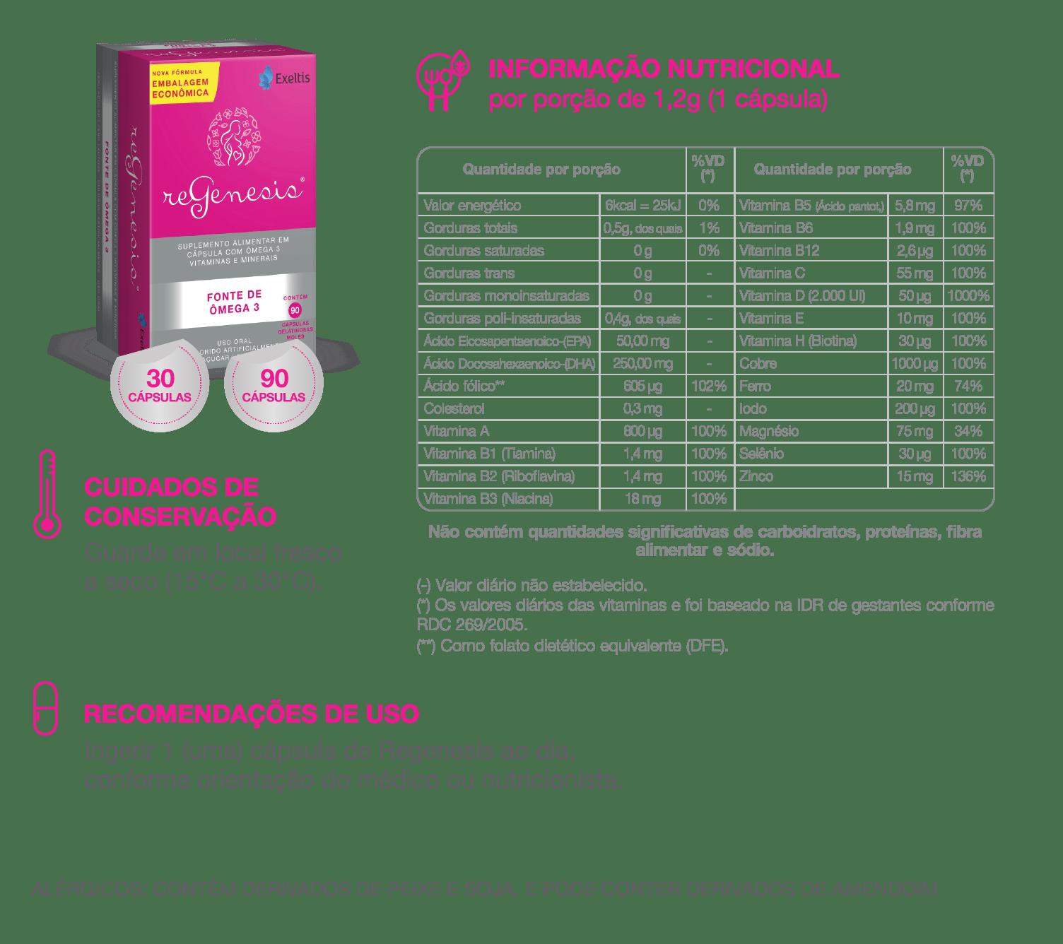 Regenesis - Mulher e Gestação